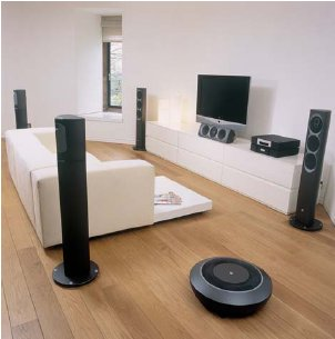 Home Information Home Theater Home Improvement Ideas