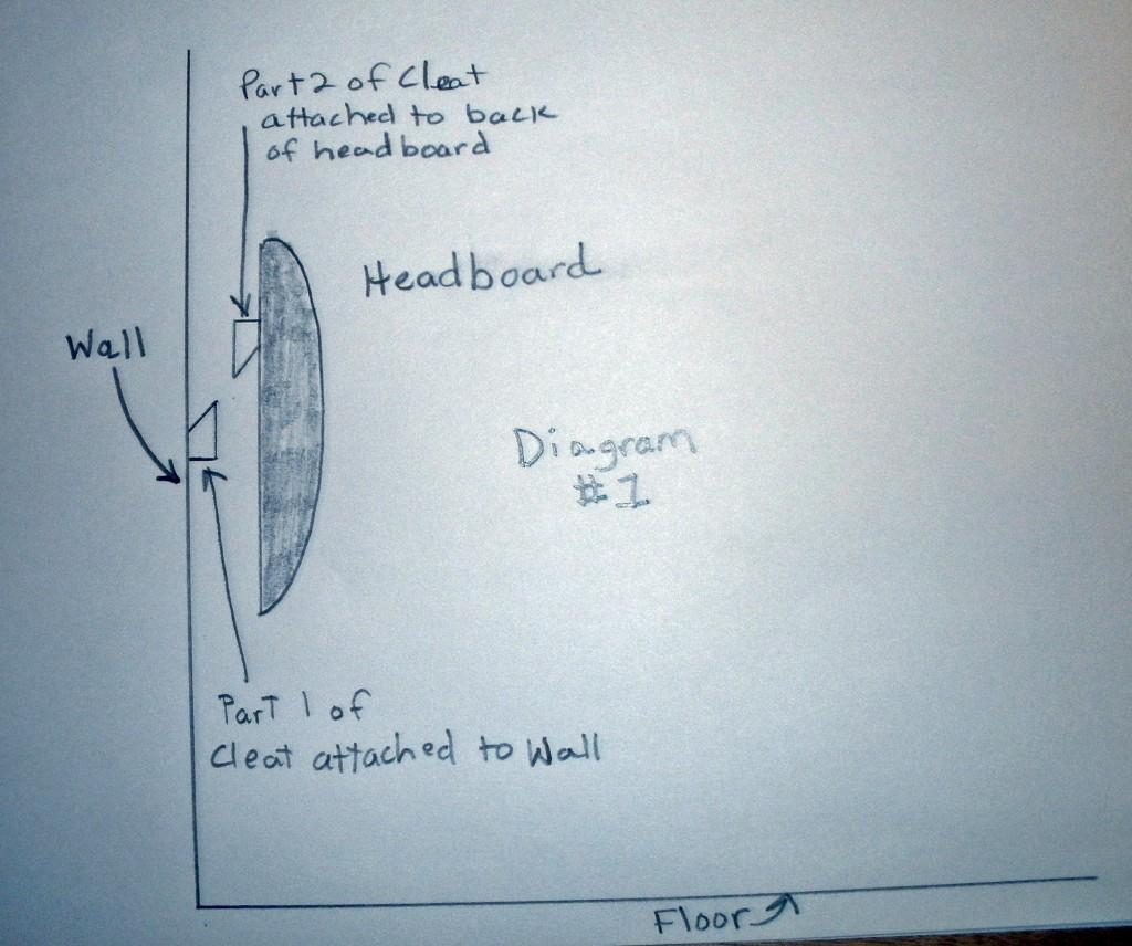 home improvement ideas-headboard