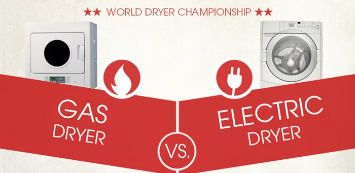 gas-dryer-vs-electric-dryer-home information guru